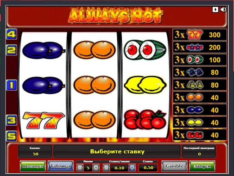 Посоветуйте игровые автоматы онлайн