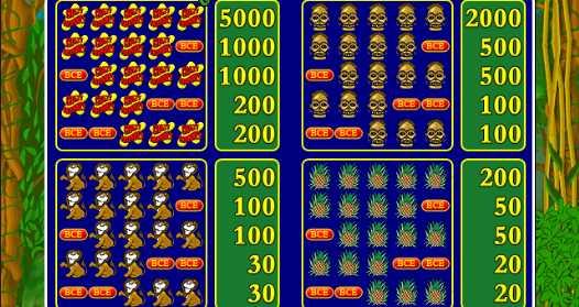Играть автоматы резидент бесплатно