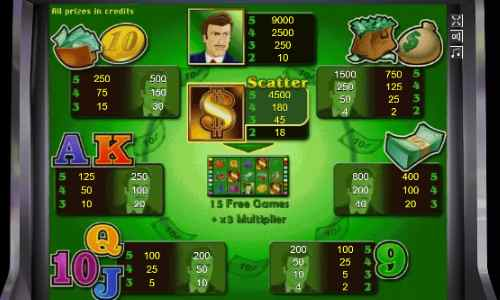 Таблица выплат в слоте The Money Game